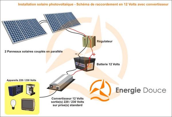 foire aux questions sur les panneaux solaires photovolta ques energiedouce afrique. Black Bedroom Furniture Sets. Home Design Ideas